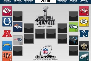 NFL Playoffs 2014